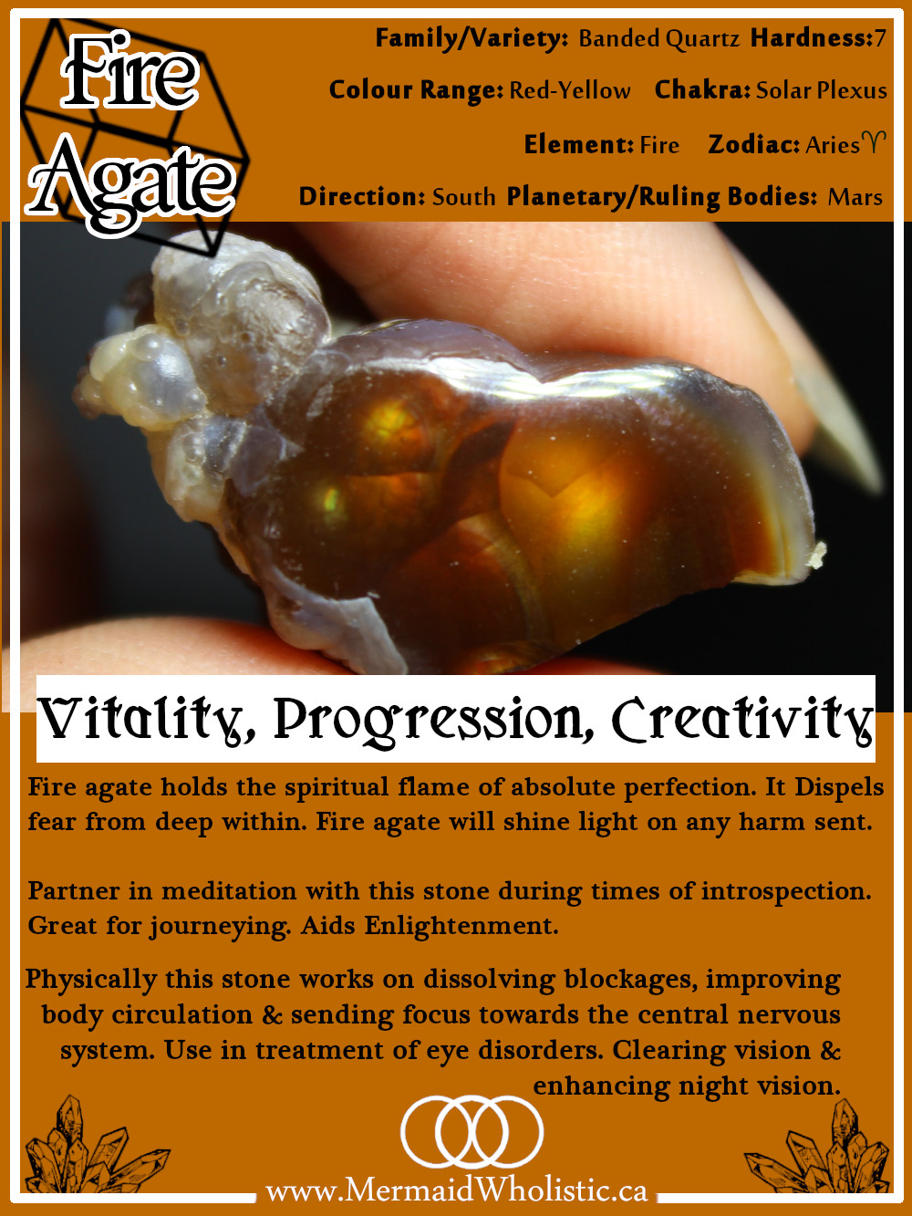 Fire Agate Properties, Correspondence and Quick Reference.