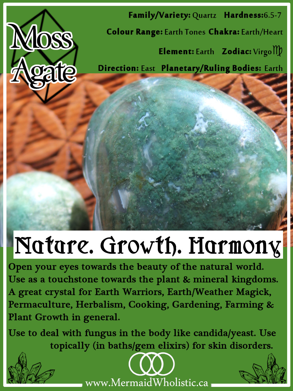 Moss Agate Properties, Correspondence and Quick Reference.